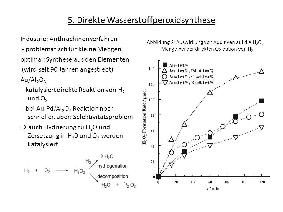 5. Direkte Wasserstoffperoxidsynthese Industrie: Anthrachinonverfahren - problematisch für kleine Mengen optimal: Synthese aus den Elementen (wird sei