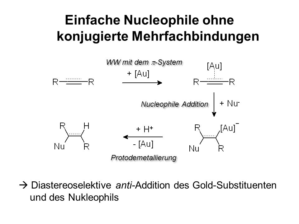 Diastereoselektive anti-Addition des Gold-Substituenten und des Nukleophils Einfache Nucleophile ohne konjugierte Mehrfachbindungen WW mit dem -System