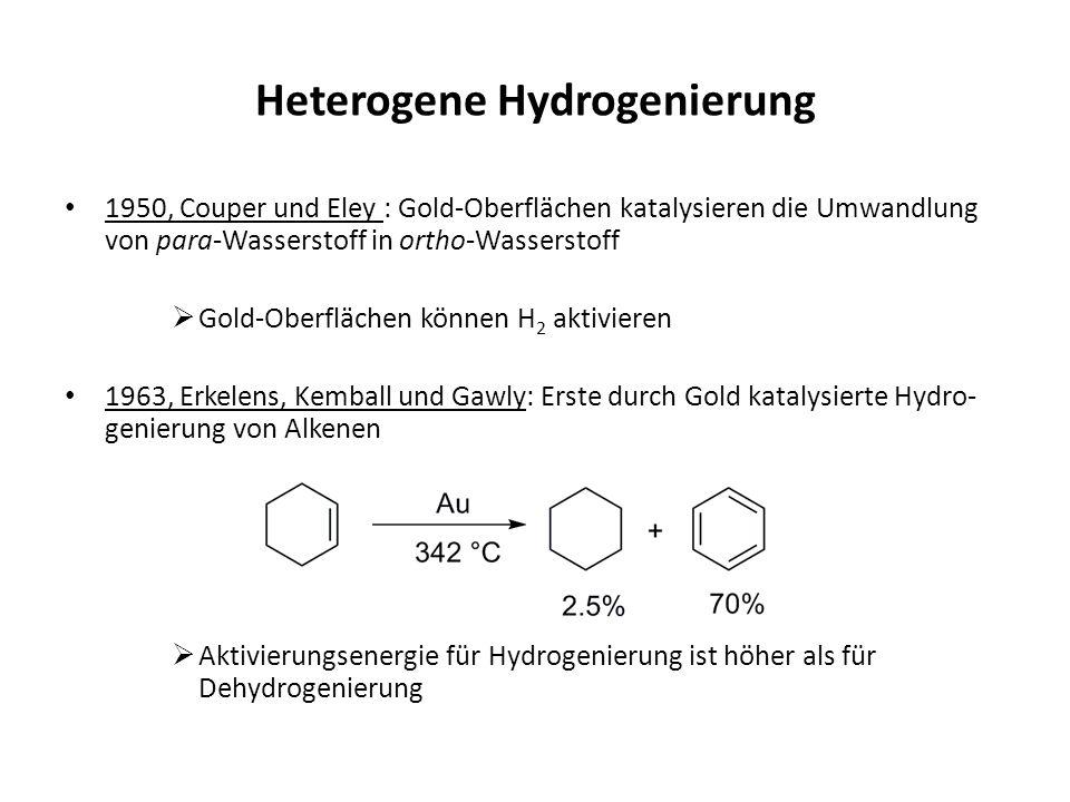 Heterogene Hydrogenierung 1950, Couper und Eley : Gold-Oberflächen katalysieren die Umwandlung von para-Wasserstoff in ortho-Wasserstoff Gold-Oberfläc