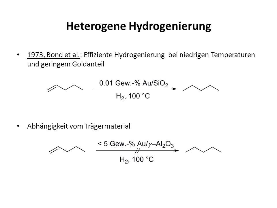 Heterogene Hydrogenierung 1973, Bond et al.: Effiziente Hydrogenierung bei niedrigen Temperaturen und geringem Goldanteil Abhängigkeit vom Trägermater