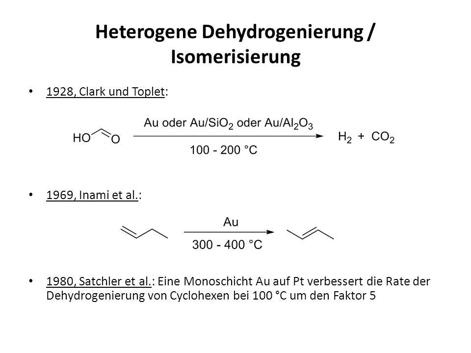 Heterogene Dehydrogenierung / Isomerisierung 1928, Clark und Toplet: 1969, Inami et al.: 1980, Satchler et al.: Eine Monoschicht Au auf Pt verbessert