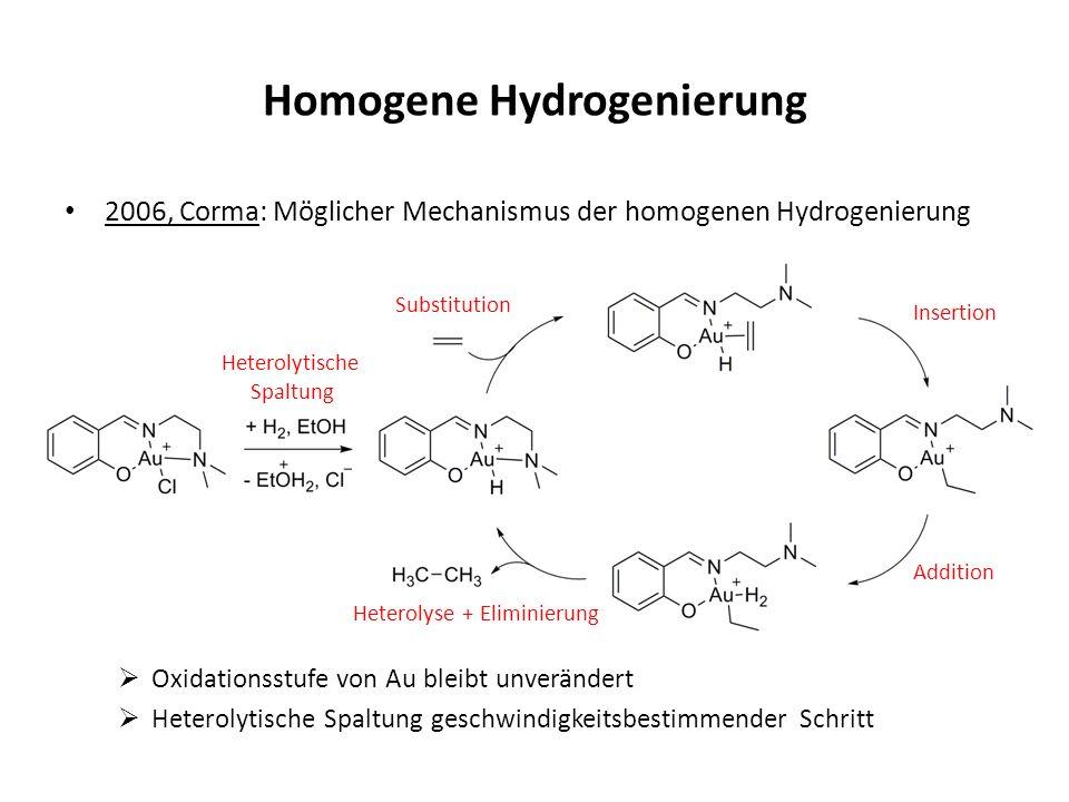 Homogene Hydrogenierung 2006, Corma: Möglicher Mechanismus der homogenen Hydrogenierung Oxidationsstufe von Au bleibt unverändert Heterolytische Spalt