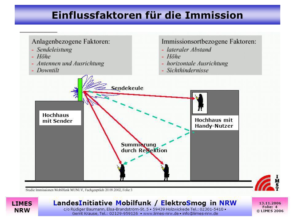 13.11.2006 Folie: 4 © LIMES 2006 LandesInitiative Mobilfunk / ElektroSmog in NRW c/o Rüdiger Baumann, Elsa-Brandström-St. 5 59439 Holzwickede Tel.: 02
