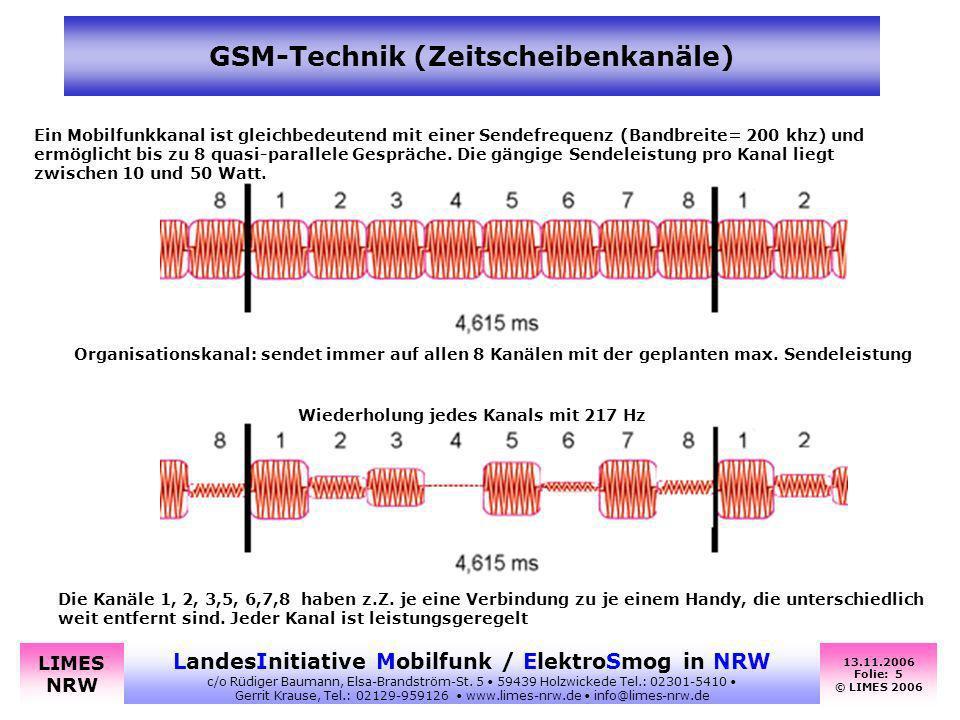 13.11.2006 Folie: 5 © LIMES 2006 LandesInitiative Mobilfunk / ElektroSmog in NRW c/o Rüdiger Baumann, Elsa-Brandström-St. 5 59439 Holzwickede Tel.: 02