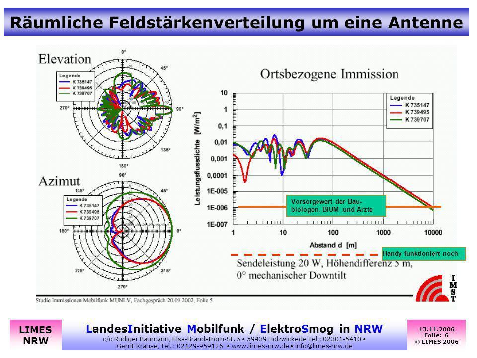 13.11.2006 Folie: 6 © LIMES 2006 LandesInitiative Mobilfunk / ElektroSmog in NRW c/o Rüdiger Baumann, Elsa-Brandström-St. 5 59439 Holzwickede Tel.: 02