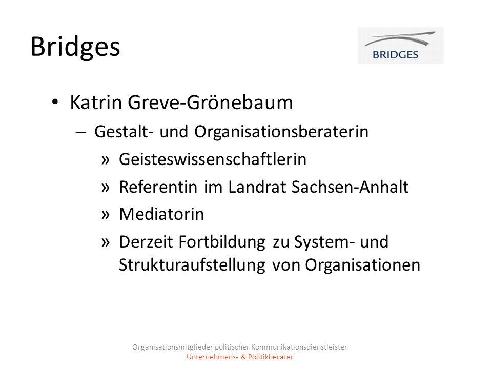 Bridges Katrin Greve-Grönebaum – Gestalt- und Organisationsberaterin » Geisteswissenschaftlerin » Referentin im Landrat Sachsen-Anhalt » Mediatorin »