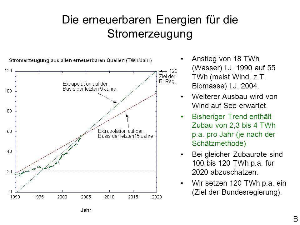 Erneuerbare Energien für die Stromerzeugung: Wind Schnelles Wachstum – WKA's an Land (vgl. Bruttostromver- brauch in Dtl.: 600 TWh p.a.) Zukünftiges W