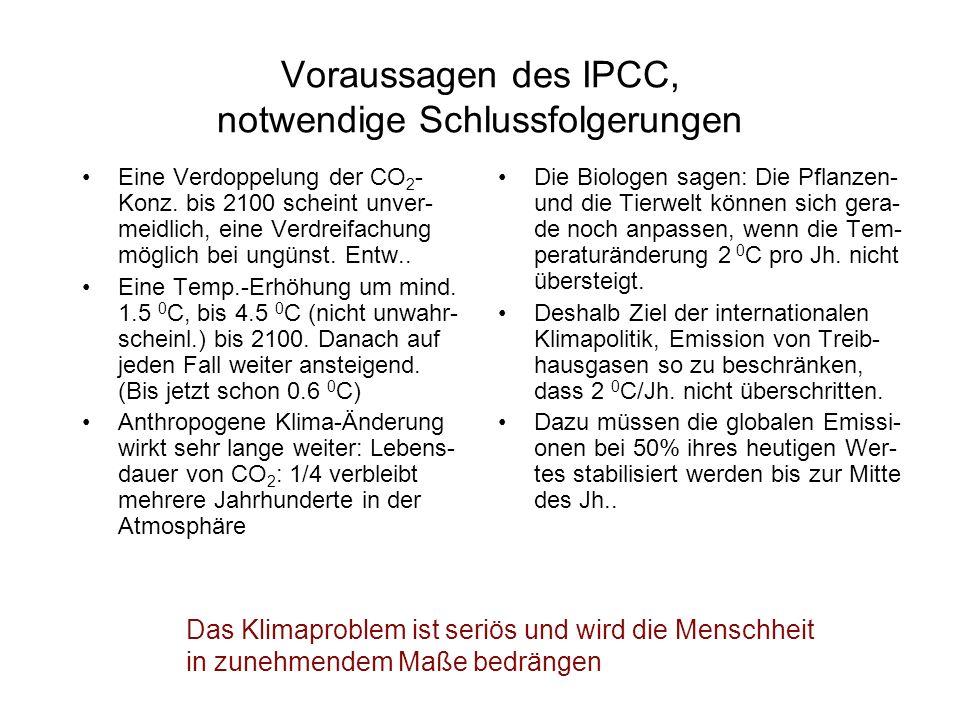 Theorie kann Messwerte gut erklären: Quelle IPCC