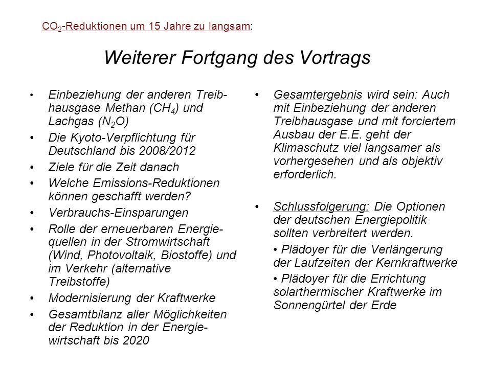 Deutsches Klimaschutz-Ziel: minus 25% von 1990 bis 2005 Kabinettsbeschluss 1995 Koalitionsvertrag 1998 Nat. Klimaschutzprogr. v. 18.10.2000 Vereinbarg