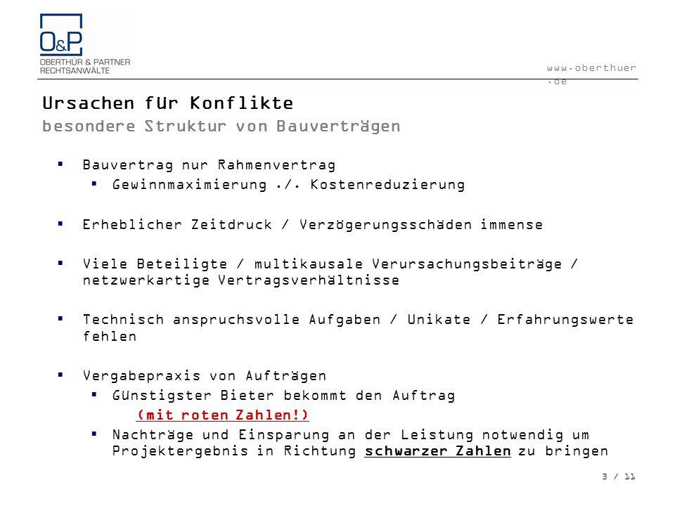 www.oberthuer.de 3 / 11 Ursachen für Konflikte besondere Struktur von Bauverträgen Bauvertrag nur Rahmenvertrag Gewinnmaximierung./. Kostenreduzierung