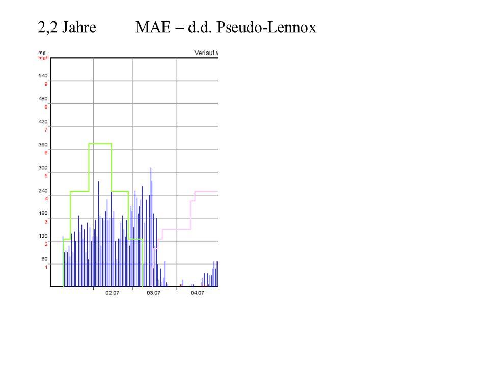2,2 Jahre MAE – d.d. Pseudo-Lennox