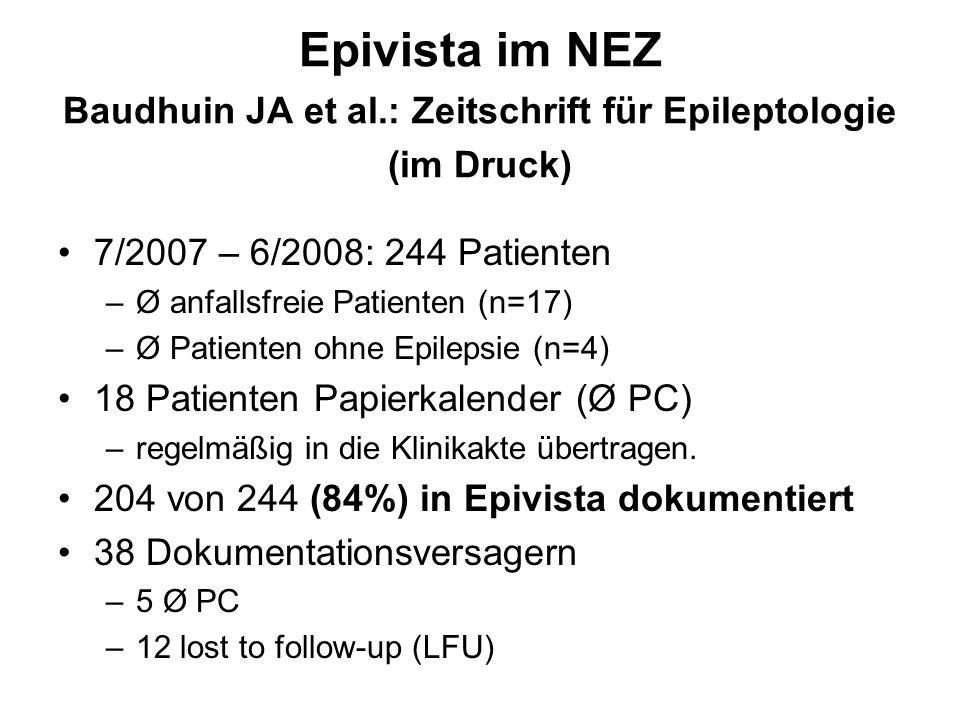 Epivista im NEZ Baudhuin JA et al.: Zeitschrift für Epileptologie (im Druck) 7/2007 – 6/2008: 244 Patienten –Ø anfallsfreie Patienten (n=17) –Ø Patienten ohne Epilepsie (n=4) 18 Patienten Papierkalender (Ø PC) –regelmäßig in die Klinikakte übertragen.