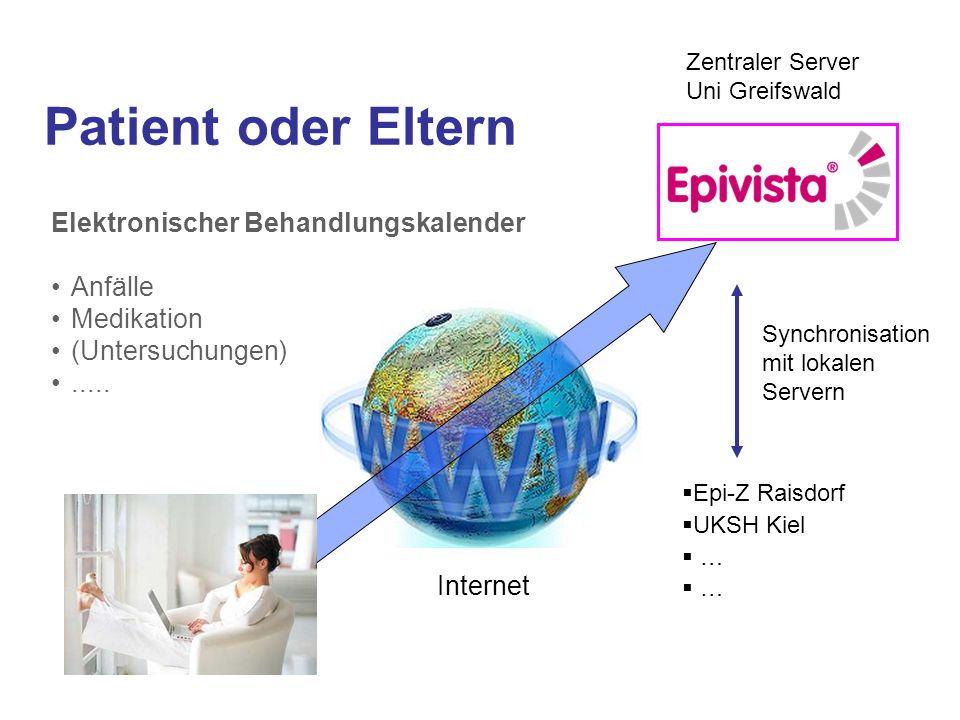 Elektronischer Behandlungskalender Anfälle Medikation (Untersuchungen).....