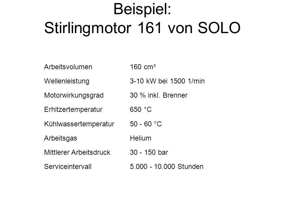 Beispiel: Stirlingmotor 161 von SOLO Arbeitsvolumen160 cm³ Wellenleistung3-10 kW bei 1500 1/min Motorwirkungsgrad30 % inkl.