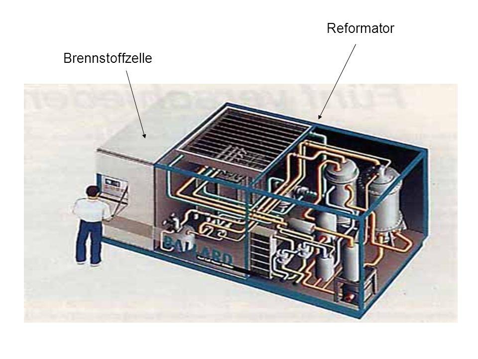 Brennstoffzelle Reformator