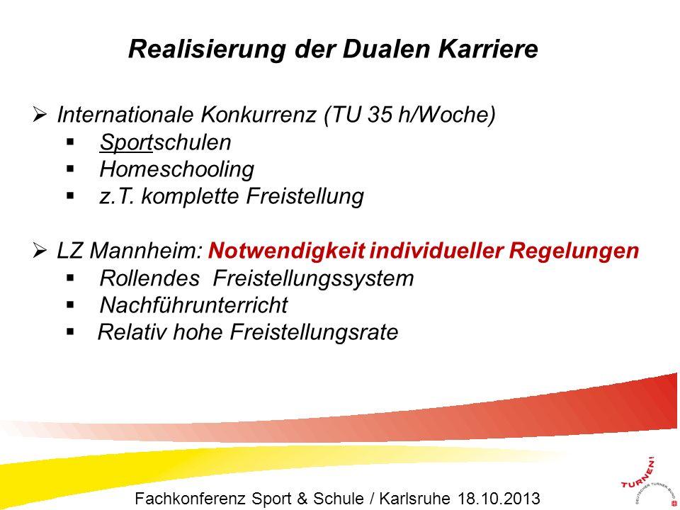 Internationale Konkurrenz (TU 35 h/Woche) Sportschulen Homeschooling z.T. komplette Freistellung LZ Mannheim: Notwendigkeit individueller Regelungen R