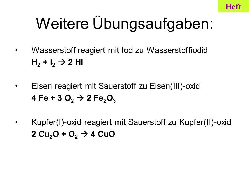 Weitere Übungsaufgaben: Wasserstoff reagiert mit Iod zu Wasserstoffiodid H 2 + I 2 2 HI Eisen reagiert mit Sauerstoff zu Eisen(III)-oxid 4 Fe + 3 O 2