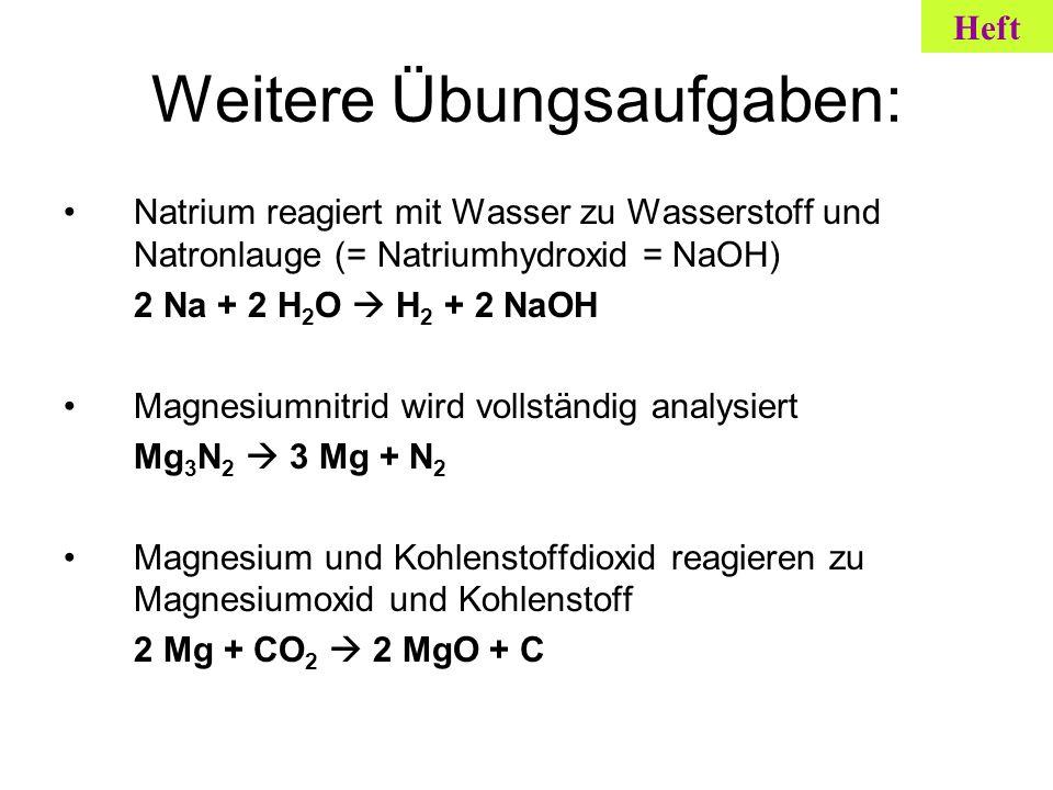 Weitere Übungsaufgaben: Natrium reagiert mit Wasser zu Wasserstoff und Natronlauge (= Natriumhydroxid = NaOH) 2 Na + 2 H 2 O H 2 + 2 NaOH Magnesiumnit