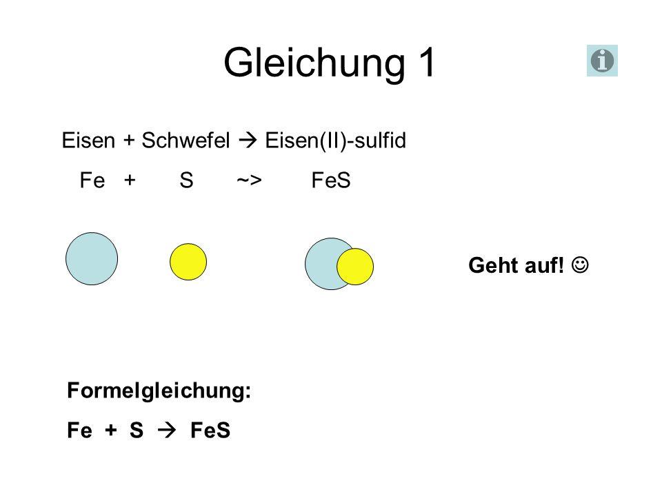 Gleichung 1 Eisen + Schwefel Eisen(II)-sulfid Fe + S ~> FeS Geht auf! Formelgleichung: Fe + S FeS