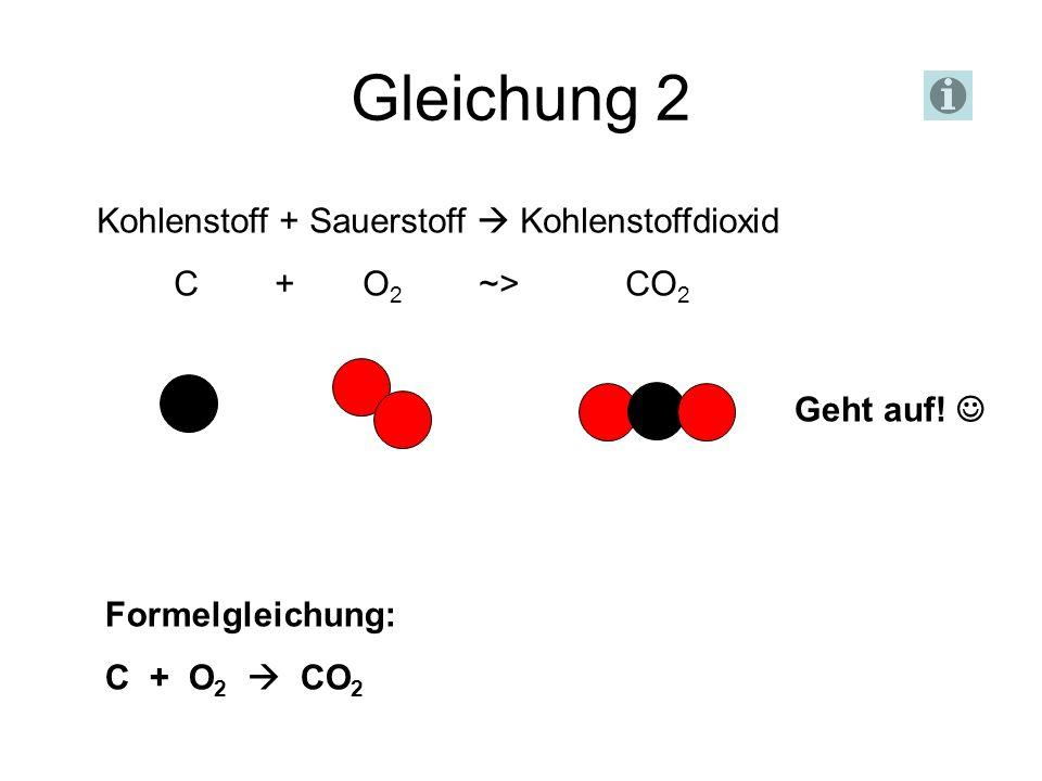 Gleichung 2 Kohlenstoff + Sauerstoff Kohlenstoffdioxid C + O 2 ~> CO 2 Geht auf! Formelgleichung: C + O 2 CO 2