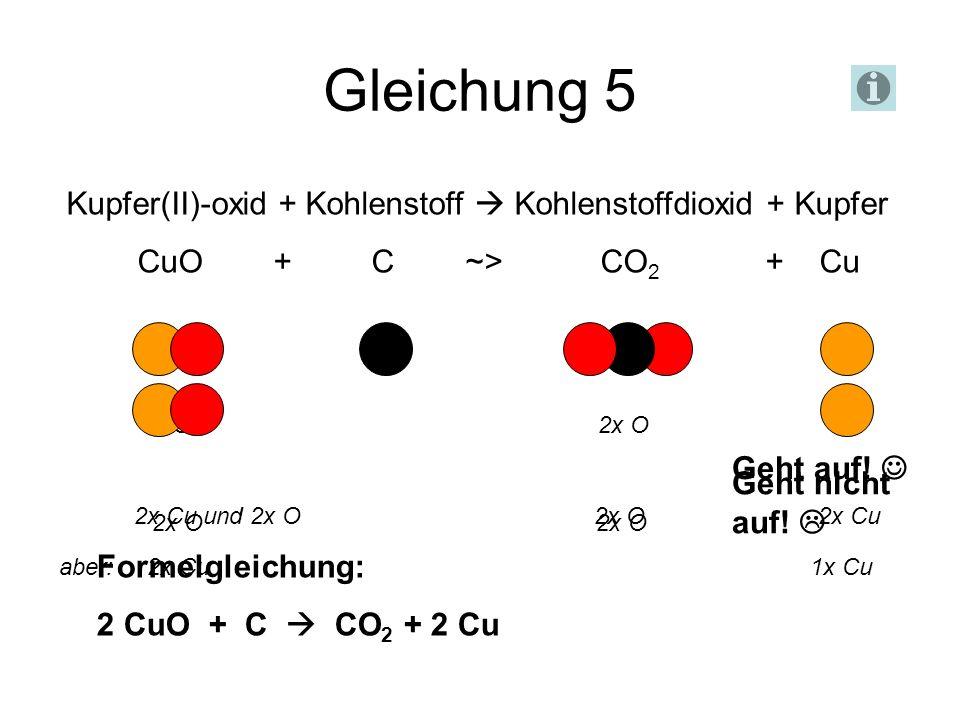 Gleichung 5 Kupfer(II)-oxid + Kohlenstoff Kohlenstoffdioxid + Kupfer CuO + C ~> CO 2 + Cu Geht nicht auf! 1x O 2x O 2x O 2x O aber: 2x Cu 1x Cu 2x Cu