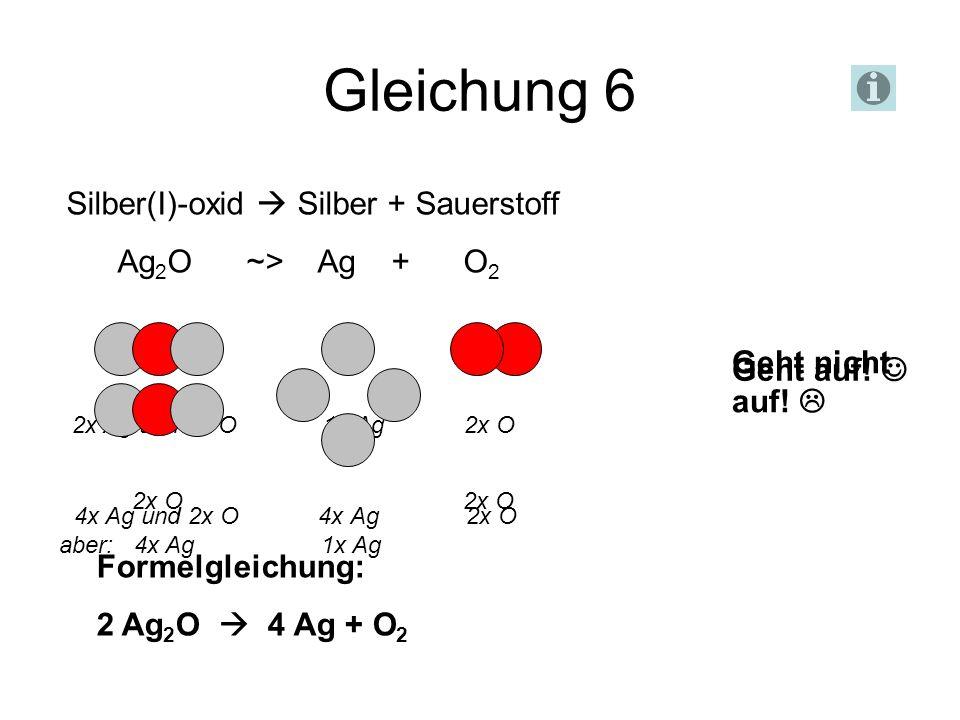 Gleichung 6 Silber(I)-oxid Silber + Sauerstoff Ag 2 O ~> Ag + O 2 Geht nicht auf! 2x Ag und 1x O 1x Ag 2x O 2x O 2x O aber: 4x Ag 1x Ag 4x Ag und 2x O