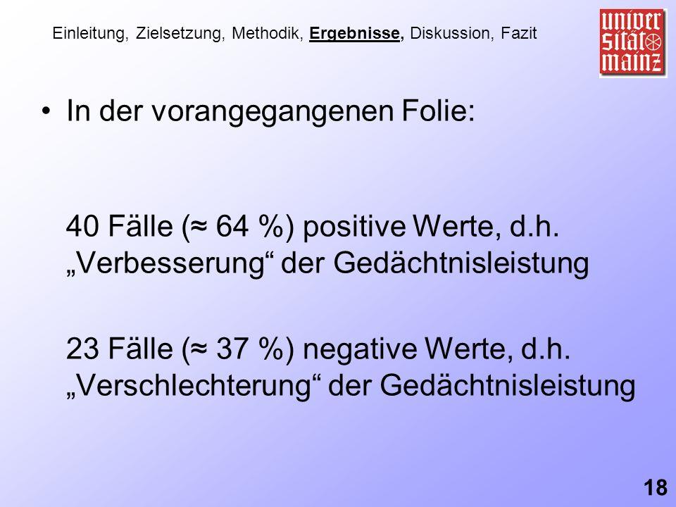 In der vorangegangenen Folie: 40 Fälle ( 64 %) positive Werte, d.h. Verbesserung der Gedächtnisleistung 23 Fälle ( 37 %) negative Werte, d.h. Verschle