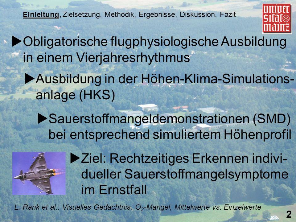 Obligatorische flugphysiologische Ausbildung in einem Vierjahresrhythmus Einleitung, Zielsetzung, Methodik, Ergebnisse, Diskussion, Fazit L. Rank et a
