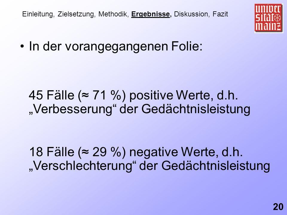 In der vorangegangenen Folie: 45 Fälle ( 71 %) positive Werte, d.h. Verbesserung der Gedächtnisleistung 18 Fälle ( 29 %) negative Werte, d.h. Verschle