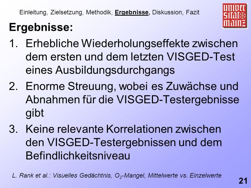 Ergebnisse: 1.Erhebliche Wiederholungseffekte zwischen dem ersten und dem letzten VISGED-Test eines Ausbildungsdurchgangs 2.Enorme Streuung, wobei es