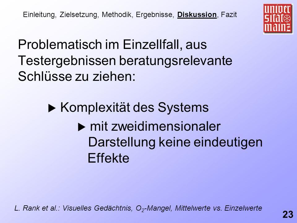 Problematisch im Einzellfall, aus Testergebnissen beratungsrelevante Schlüsse zu ziehen: Komplexität des Systems mit zweidimensionaler Darstellung kei