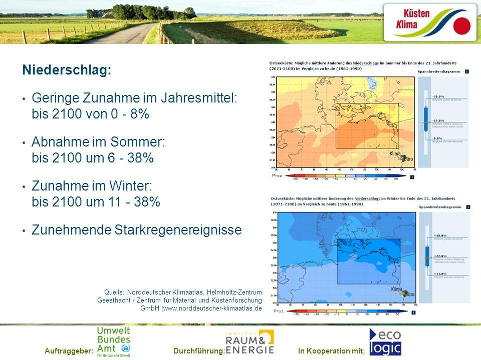 Auftraggeber:Durchführung:In Kooperation mit: Niederschlag: Geringe Zunahme im Jahresmittel: bis 2100 von 0 - 8% Abnahme im Sommer: bis 2100 um 6 - 38