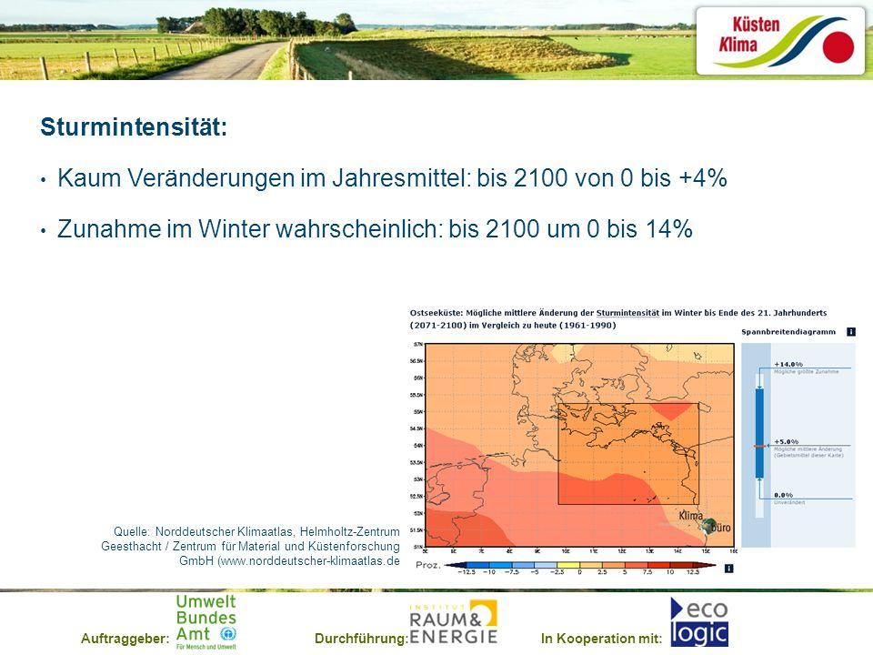 Auftraggeber:Durchführung:In Kooperation mit: Sturmintensität: Kaum Veränderungen im Jahresmittel: bis 2100 von 0 bis +4% Zunahme im Winter wahrschein