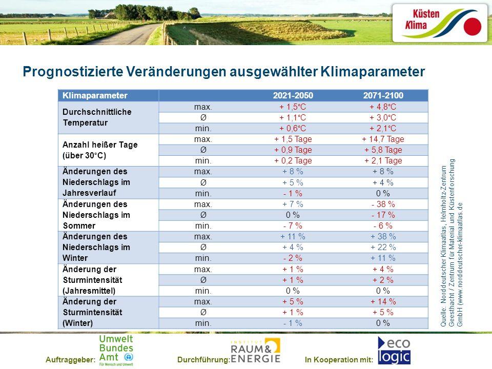Auftraggeber:Durchführung:In Kooperation mit: Prognostizierte Veränderungen ausgewählter Klimaparameter Klimaparameter2021-20502071-2100 Durchschnittl