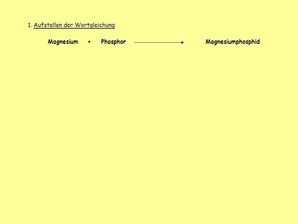 Magnesium+ Phosphor Magnesiumphosphid