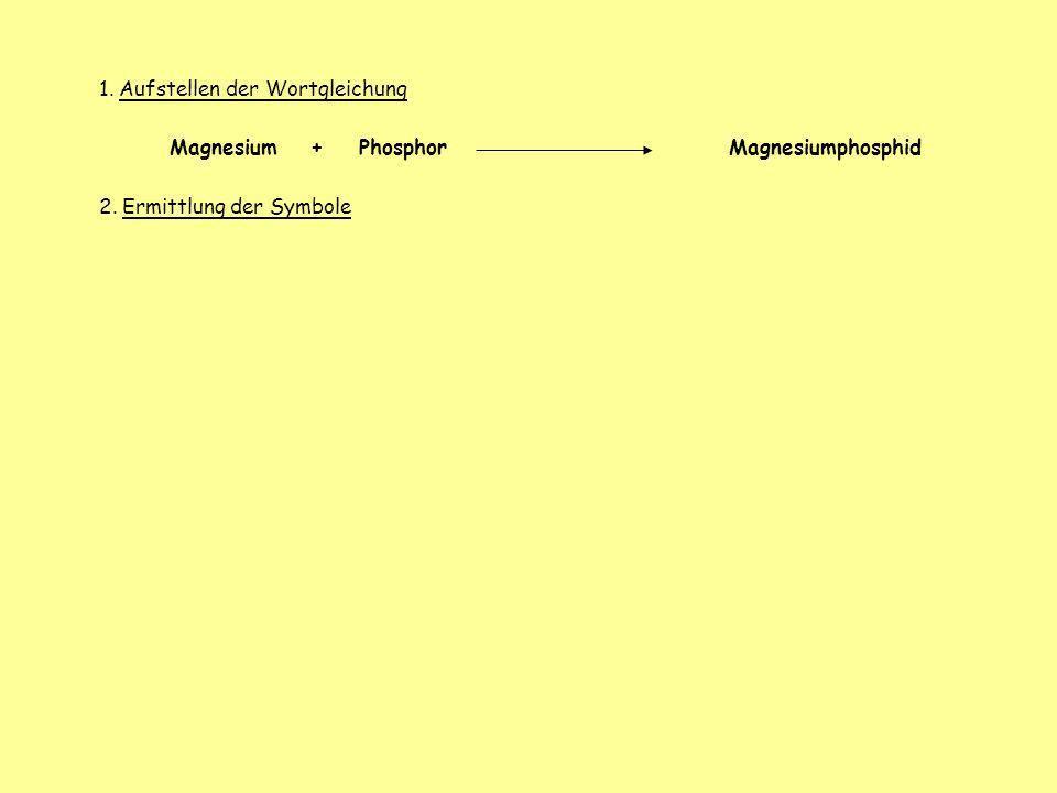 1. Aufstellen der Wortgleichung Magnesium+ Phosphor Magnesiumphosphid 2. Ermittlung der Symbole
