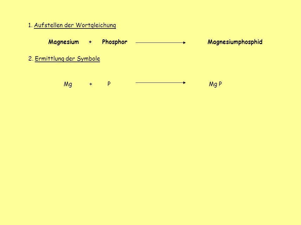 1. Aufstellen der Wortgleichung Magnesium+ Phosphor Magnesiumphosphid 2. Ermittlung der Symbole Mg + PMg P