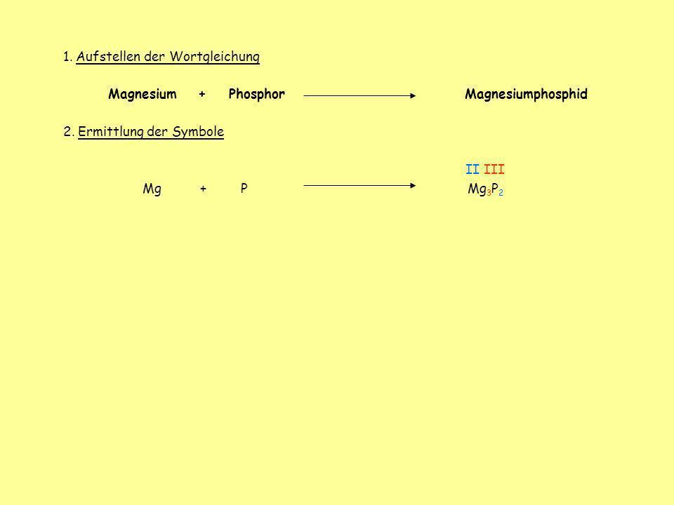 1. Aufstellen der Wortgleichung Magnesium+ Phosphor Magnesiumphosphid 2. Ermittlung der Symbole II III Mg + P Mg 3 P 2