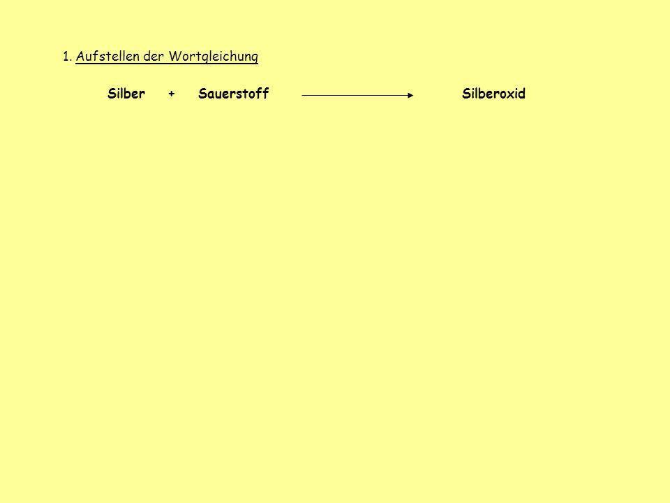 Silber + Sauerstoff Silberoxid