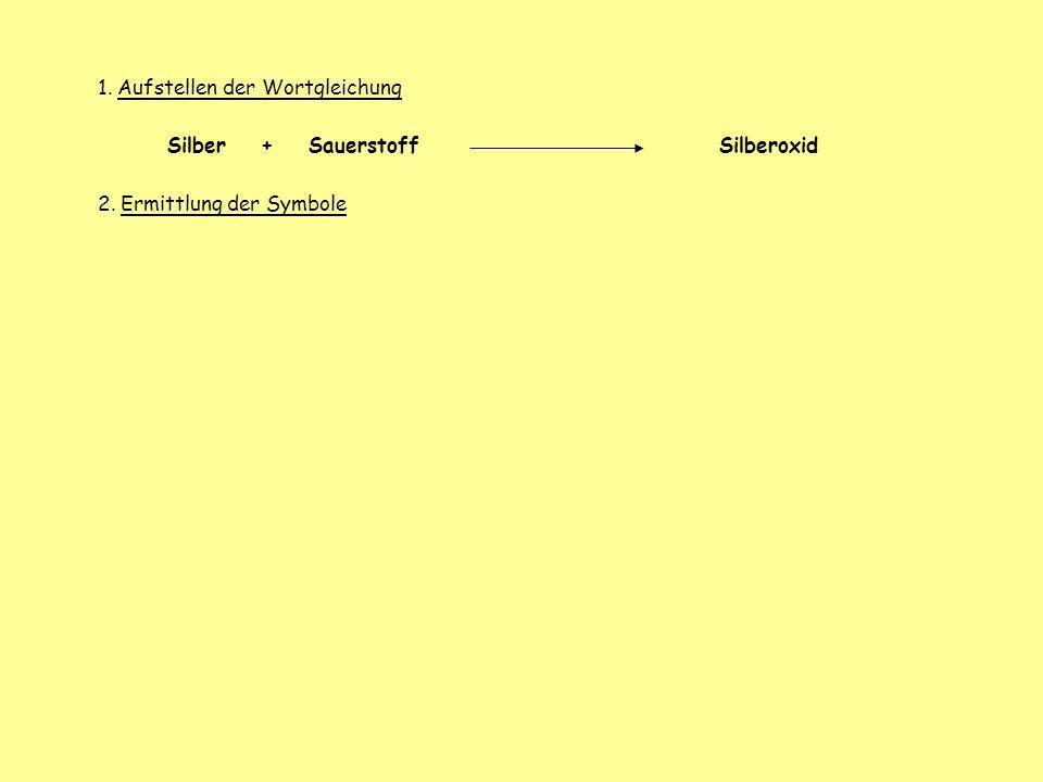 1. Aufstellen der Wortgleichung Silber + Sauerstoff Silberoxid 2. Ermittlung der Symbole