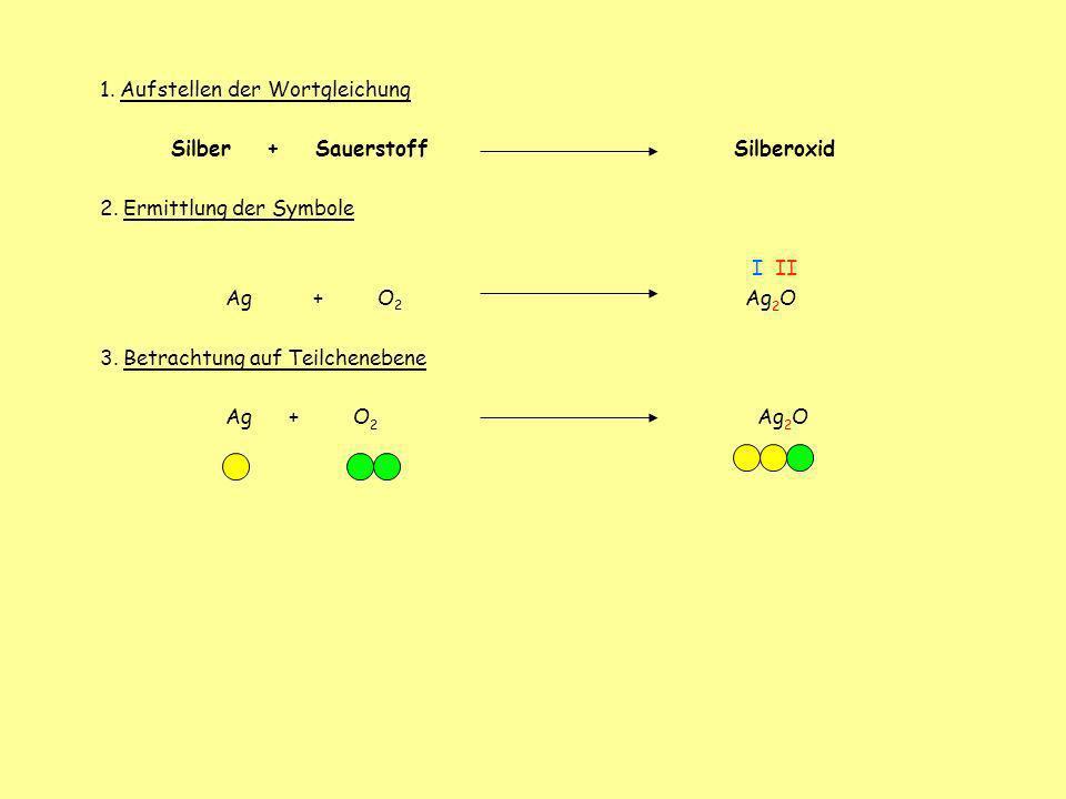 1. Aufstellen der Wortgleichung Silber + Sauerstoff Silberoxid 2. Ermittlung der Symbole I II Ag + O 2 Ag 2 O 3. Betrachtung auf Teilchenebene Ag + O