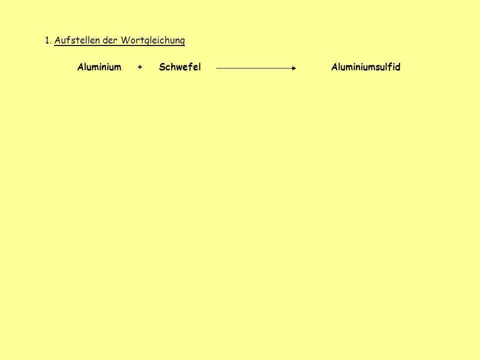 1. Aufstellen der Wortgleichung Aluminium + Schwefel Aluminiumsulfid 2. Ermittlung der Symbole