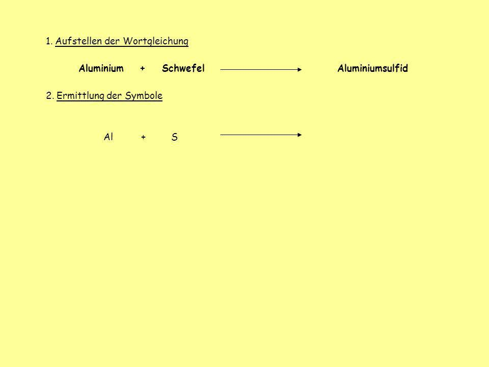 1. Aufstellen der Wortgleichung Aluminium + Schwefel Aluminiumsulfid 2. Ermittlung der Symbole Al + S