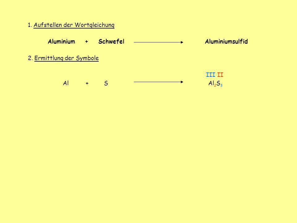 1. Aufstellen der Wortgleichung Aluminium + Schwefel Aluminiumsulfid 2. Ermittlung der Symbole III II Al + S Al 2 S 3