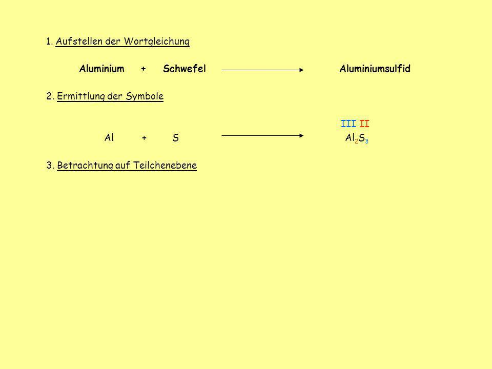 1.Aufstellen der Wortgleichung Magnesium+ Phosphor Magnesiumphosphid 2.
