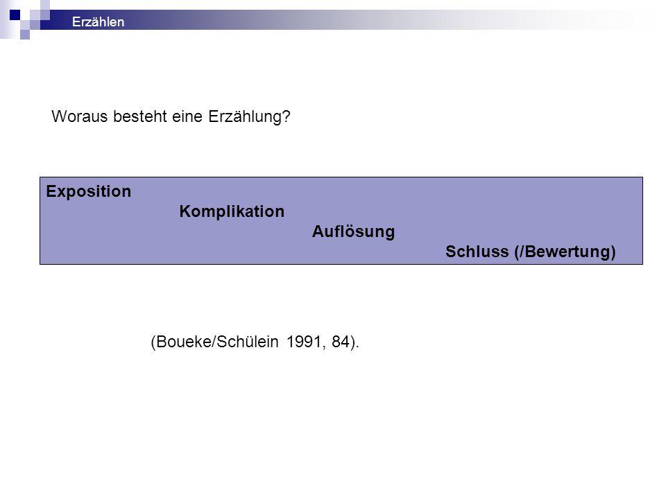 Exposition Komplikation Auflösung Schluss (/Bewertung) Woraus besteht eine Erzählung? (Boueke/Schülein 1991, 84). Erzählen