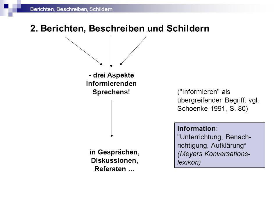 2. Berichten, Beschreiben und Schildern - drei Aspekte informierenden Sprechens! (