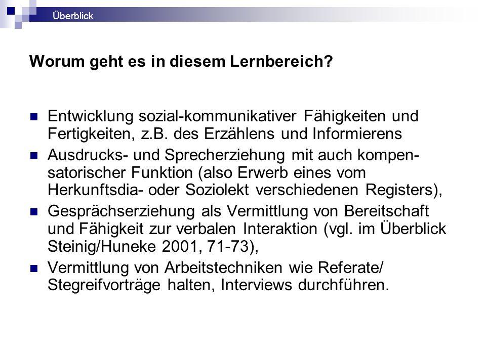 Literaturhinweise zum Gespräche führen Baurmann, Jürgen / Feilke, Helmut / Voss, Elisabeth: Streit und Konflikt.
