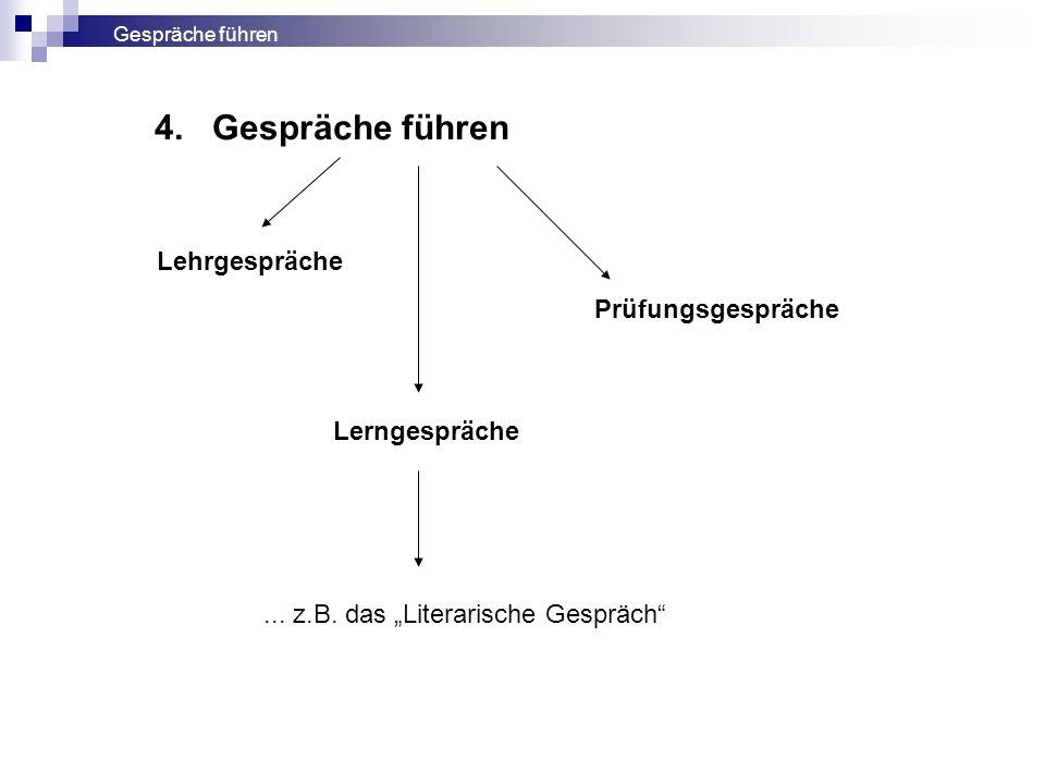 4. Gespräche führen Gespräche führen Lehrgespräche Lerngespräche Prüfungsgespräche... z.B. das Literarische Gespräch