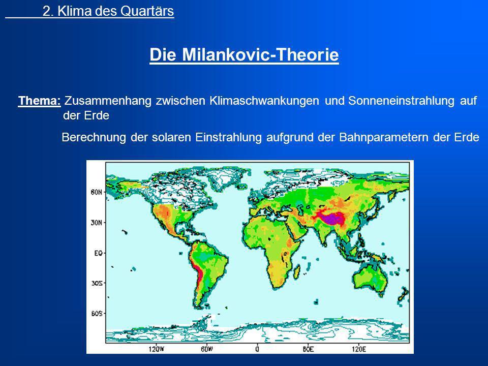 2. Klima des Quartärs Die Milankovic-Theorie Bildquelle: Rutherford (1997)